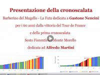 Torna il grande cislismo in Toscana. 2 cronoscalate per Gastone Nencini e Alfredo Martini